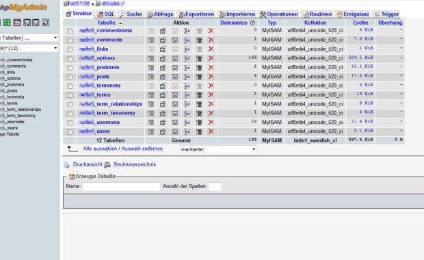 Wordpress Tabellen MySQL phpMyAdmin